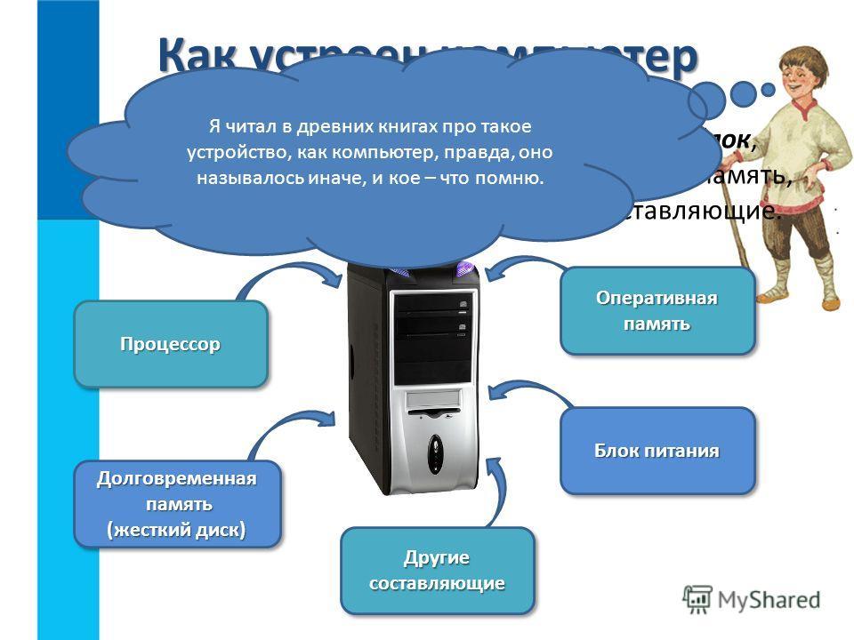 Главным в компьютере является системный блок, включающий в себя процессор, оперативную память, жёсткий диск, блок питания и другие составляющие. Как устроен компьютер ПроцессорПроцессор Долговременная память память (жесткий диск) Долговременная памят