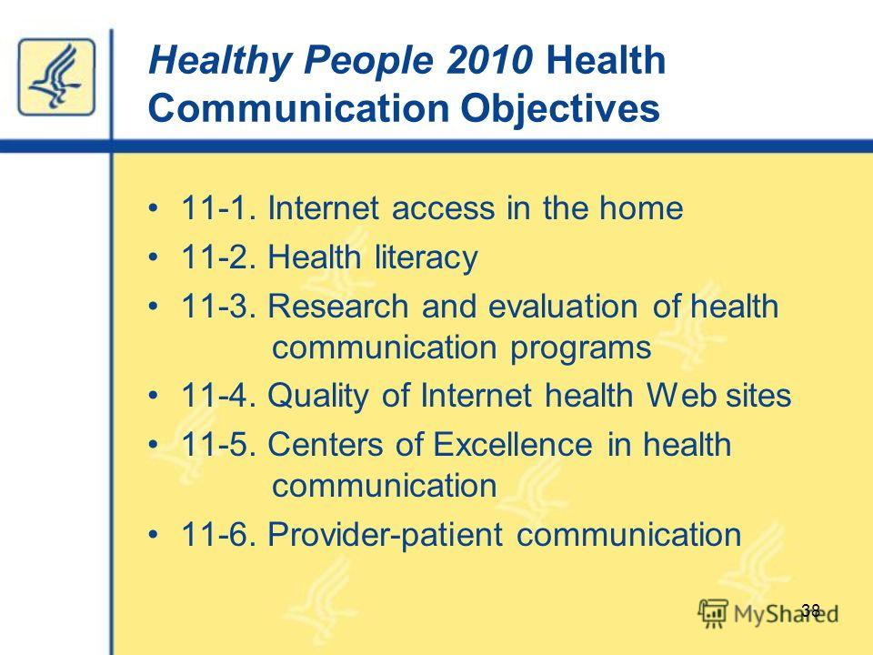 Healthy People 2010 Health Communication Objectives 11-1. Internet access in the home 11-2. Health literacy 11-3. Research and evaluation of health communication programs 11-4. Quality of Internet health Web sites 11-5. Centers of Excellence in healt