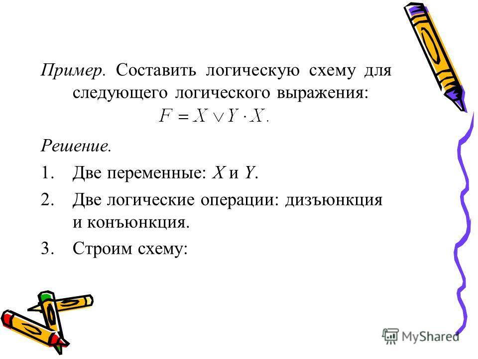 Пример. Составить логическую схему для следующего логического выражения: Решение. 1.Две переменные: Х и Y. 2.Две логические операции: дизъюнкция и конъюнкция. 3.Строим схему: