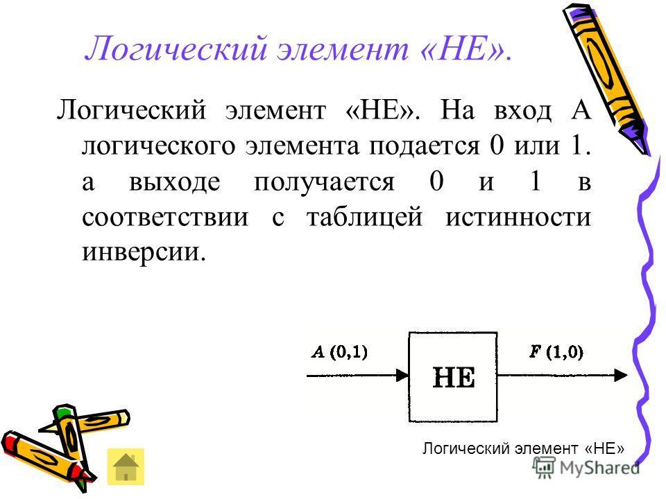 Логический элемент «НЕ». Логический элемент «НЕ». На вход А логического элемента подается 0 или 1. а выходе получается 0 и 1 в соответствии с таблицей истинности инверсии. Логический элемент «НЕ»