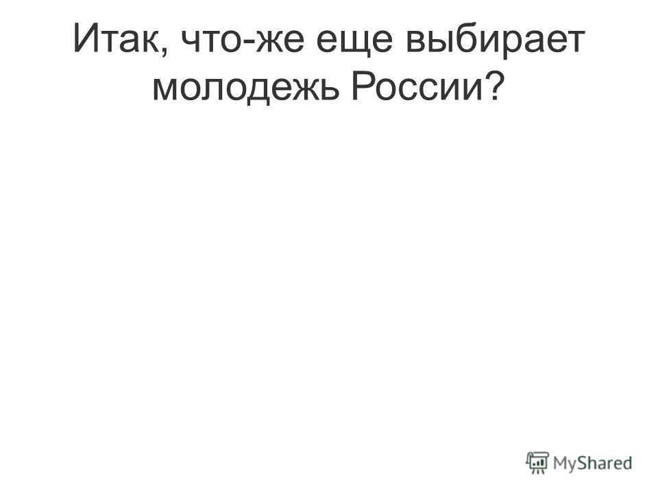 Итак, что-же еще выбирает молодежь России?
