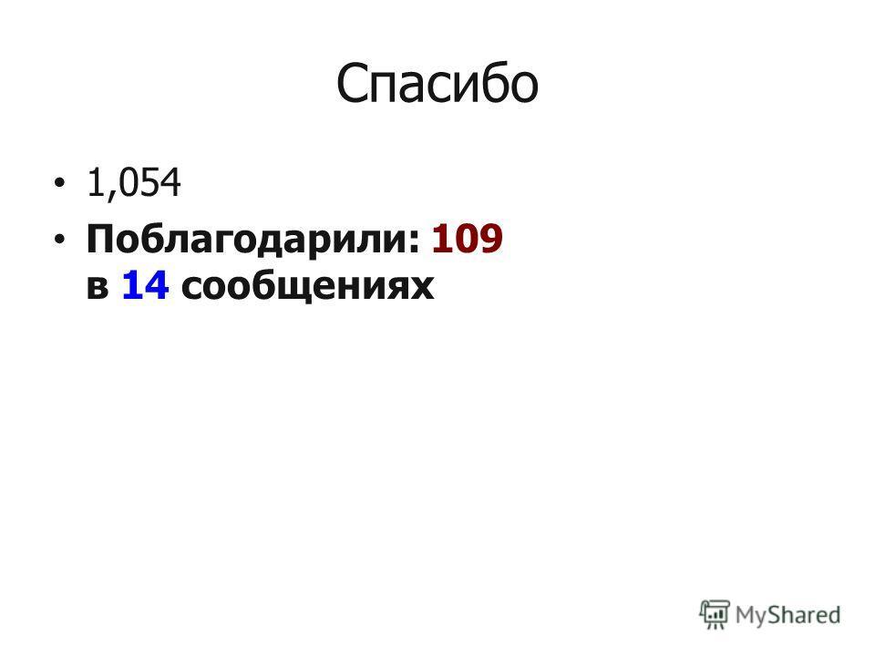 Спасибо 1,054 Поблагодарили: 109 в 14 сообщениях