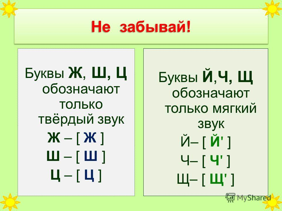 Не забывай! Буквы Ж, Ш, Ц обозначают только твёрдый звук Ж – [ Ж ] Ш – [ Ш ] Ц – [ Ц ] Буквы Й,Ч, Щ обозначают только мягкий звук Й– [ Й ʹ ] Ч– [ Ч ʹ ] Щ– [ Щ ʹ ]