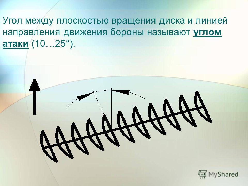Угол между плоскостью вращения диска и линией направления движения бороны называют углом атаки (10…25°).