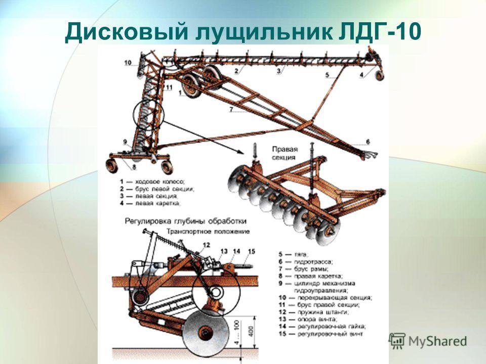 Дисковый лущильник ЛДГ-10