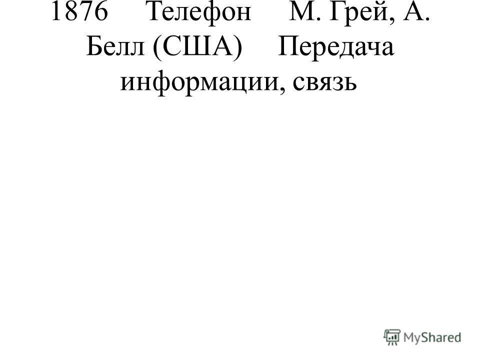 1876Телефон М. Грей, А. Белл (США)Передача информации, связь