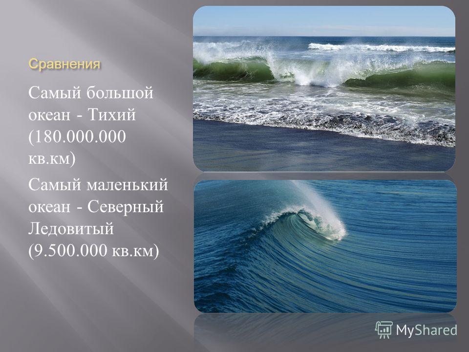 Сравнения Самый большой океан - Тихий (180.000.000 кв. км ) Самый маленький океан - Северный Ледовитый (9.500.000 кв. км )