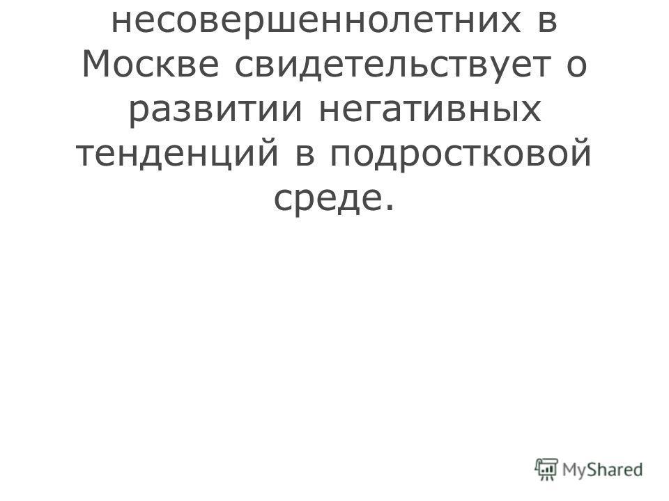 Анализ структуры и динамики преступности несовершеннолетних в Москве свидетельствует о развитии негативных тенденций в подростковой среде.