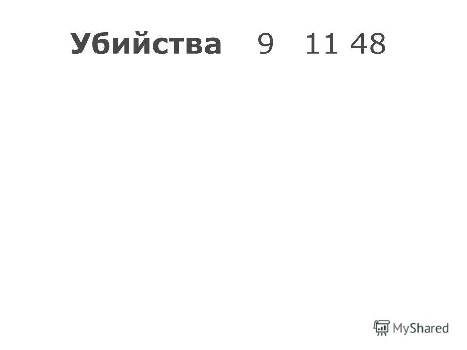 Убийства91148