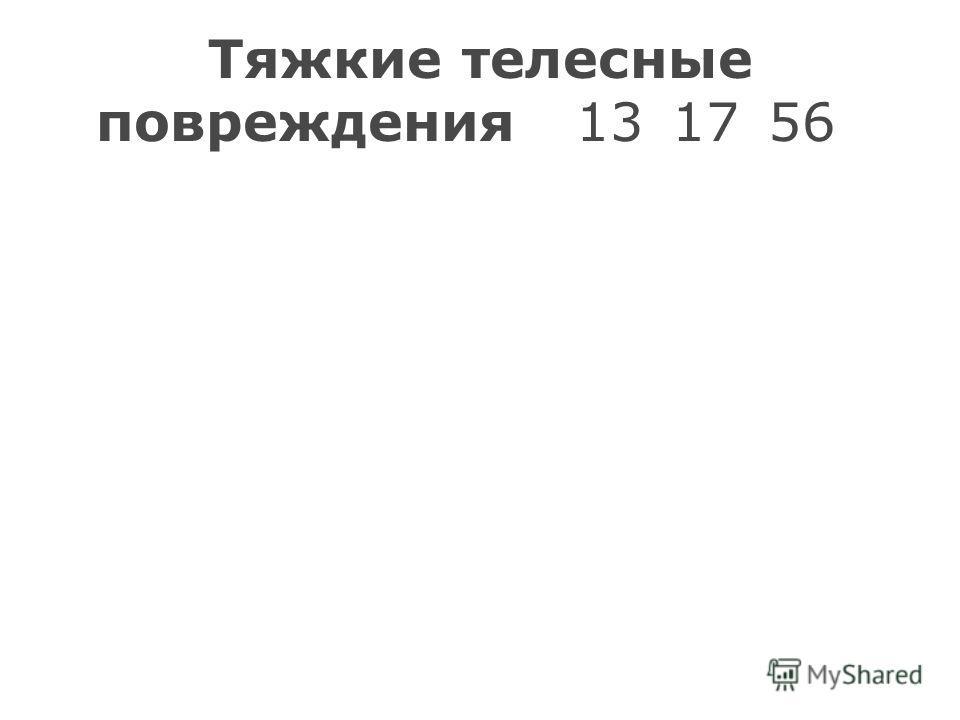 Тяжкие телесные повреждения131756