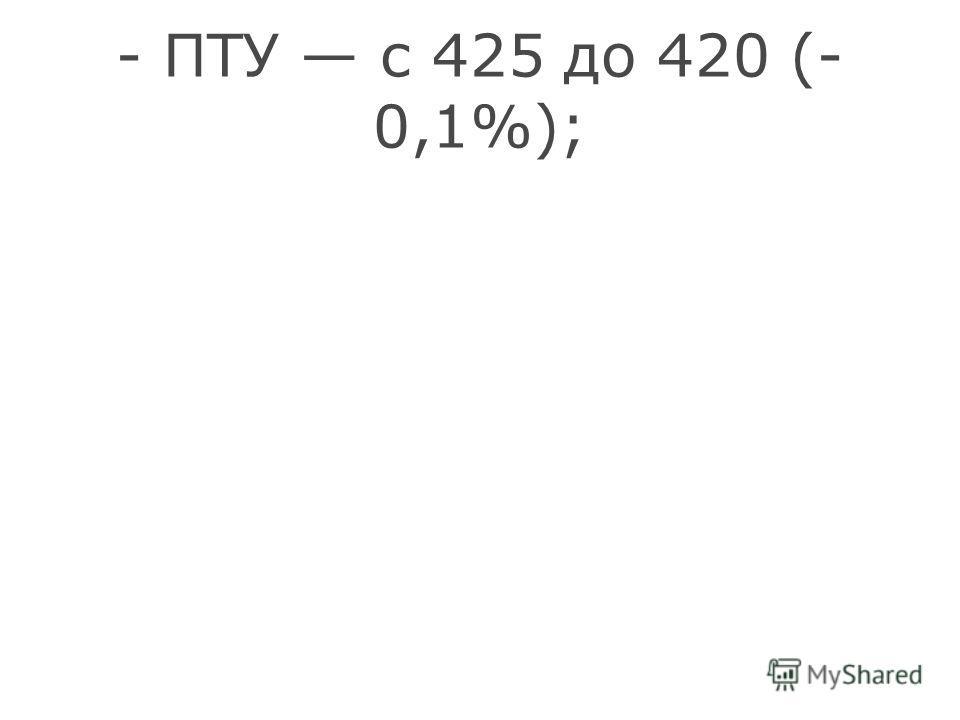 - ПТУ с 425 до 420 (- 0,1%);