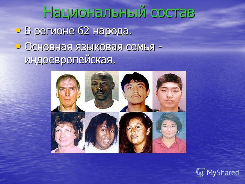 Национальный состав В регионе 62 народа. В регионе 62 народа. Основная языковая семья - индоевропейская. Основная языковая семья - индоевропейская.