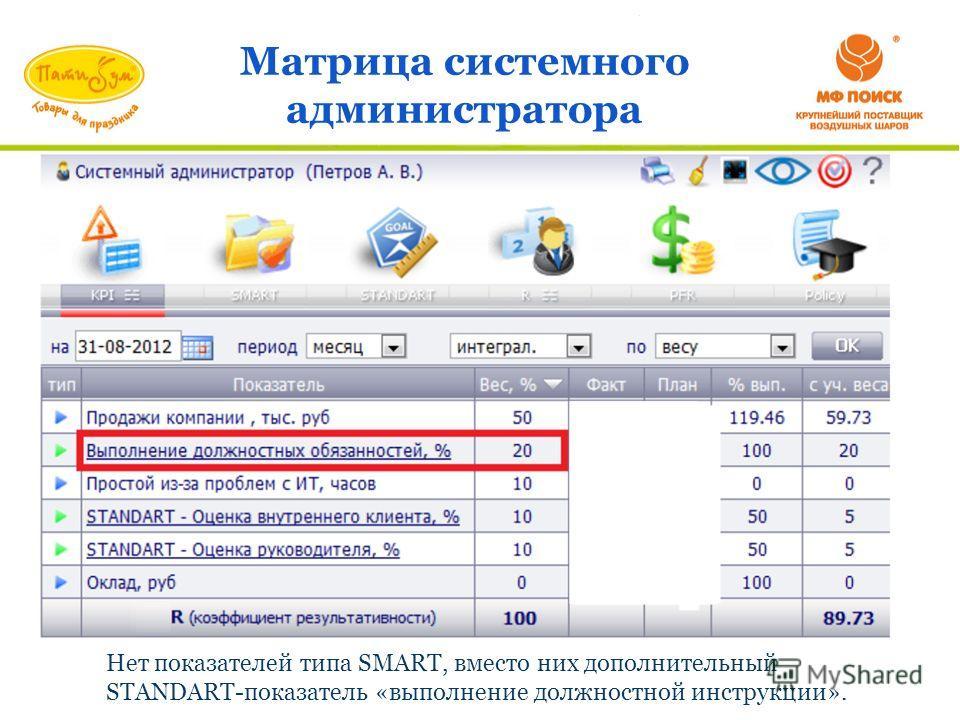 Матрица системного администратора Нет показателей типа SMART, вместо них дополнительный STANDART-показатель «выполнение должностной инструкции».