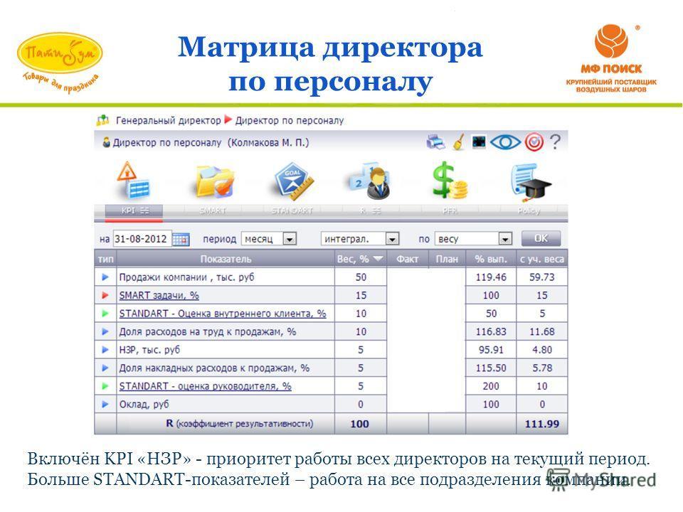 Матрица директора по персоналу Включён KPI «НЗР» - приоритет работы всех директоров на текущий период. Больше STANDART-показателей – работа на все подразделения компании.