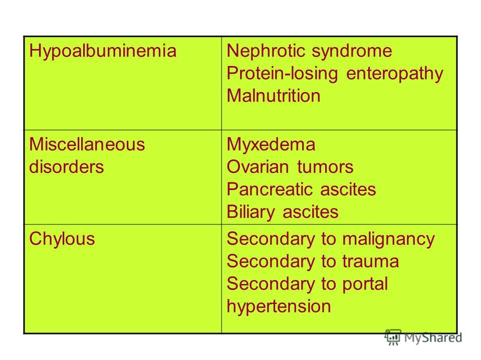 HypoalbuminemiaNephrotic syndrome Protein-losing enteropathy Malnutrition Miscellaneous disorders Myxedema Ovarian tumors Pancreatic ascites Biliary ascites ChylousSecondary to malignancy Secondary to trauma Secondary to portal hypertension