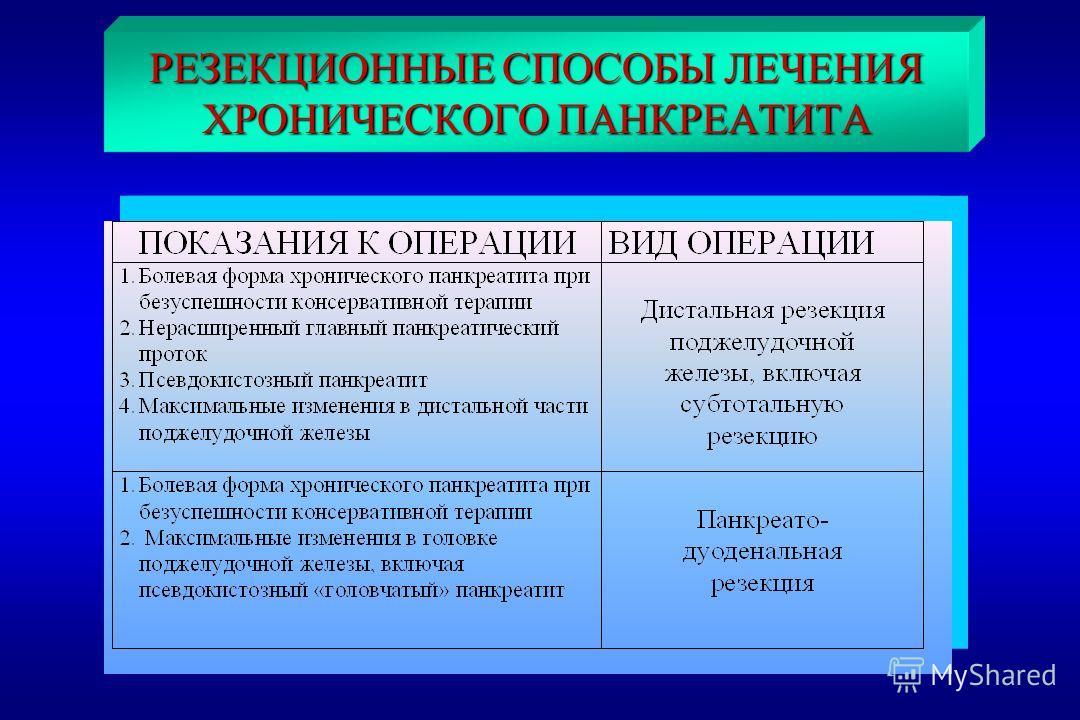 РЕЗЕКЦИОННЫЕ СПОСОБЫ ЛЕЧЕНИЯ ХРОНИЧЕСКОГО ПАНКРЕАТИТА