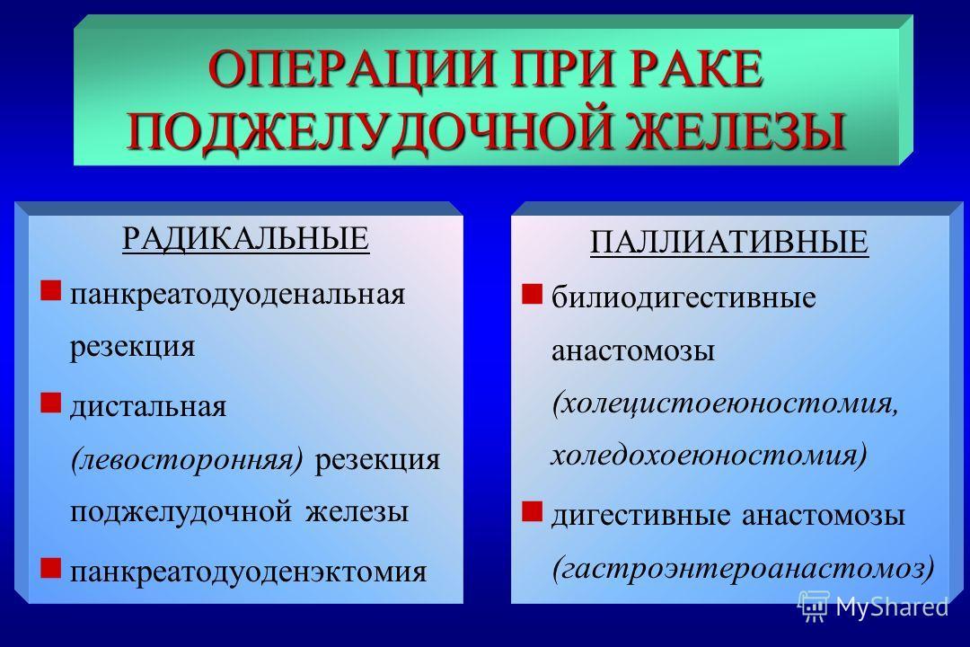 ОПЕРАЦИИ ПРИ РАКЕ ПОДЖЕЛУДОЧНОЙ ЖЕЛЕЗЫ РАДИКАЛЬНЫЕ панкреатодуоденальная резекция дистальная (левосторонняя) резекция поджелудочной железы панкреатодуоденэктомия ПАЛЛИАТИВНЫЕ билиодигестивные анастомозы (холецистоеюностомия, холедохоеюностомия) дигес