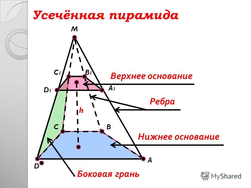 M CB D1D1 D A C1C1 A1A1 B1B1 Усечённая пирамида Верхнее основание Нижнее основание Ребра Боковая грань h