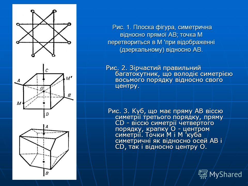 Рис. 1. Плоска фігура, симетрична відносно прямої АВ; точка М перетвориться в М 'при відображенні (дзеркальному) відносно АВ. Рис. 1. Плоска фігура, симетрична відносно прямої АВ; точка М перетвориться в М 'при відображенні (дзеркальному) відносно АВ