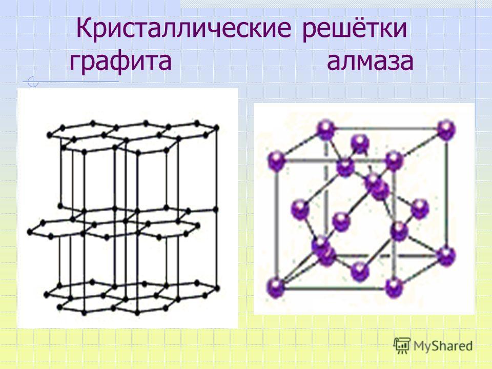 Кристаллические решётки графита алмаза