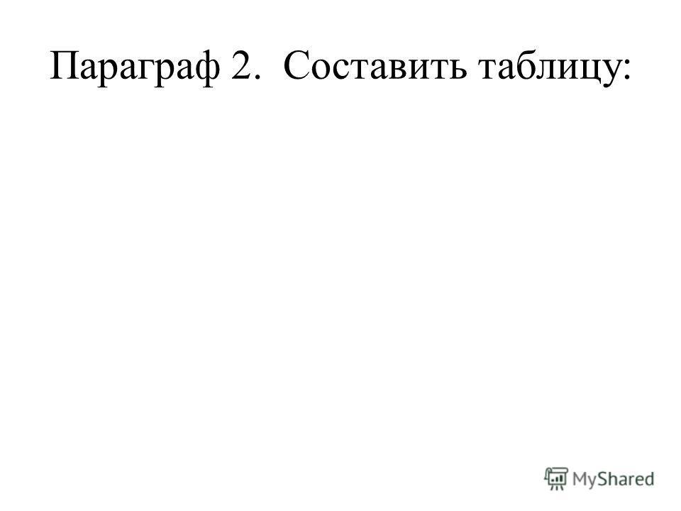 Параграф 2. Составить таблицу: