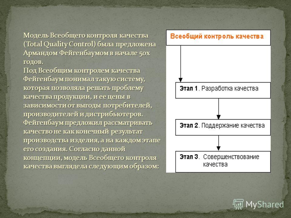 Модель Всеобщего контроля качества (Total Quality Control) была предложена Армандом Фейгенбаумом в начале 50х годов. Под Всеобщим контролем качества Фейгенбаум понимал такую систему, которая позволяла решать проблему качества продукции, и ее цены в з
