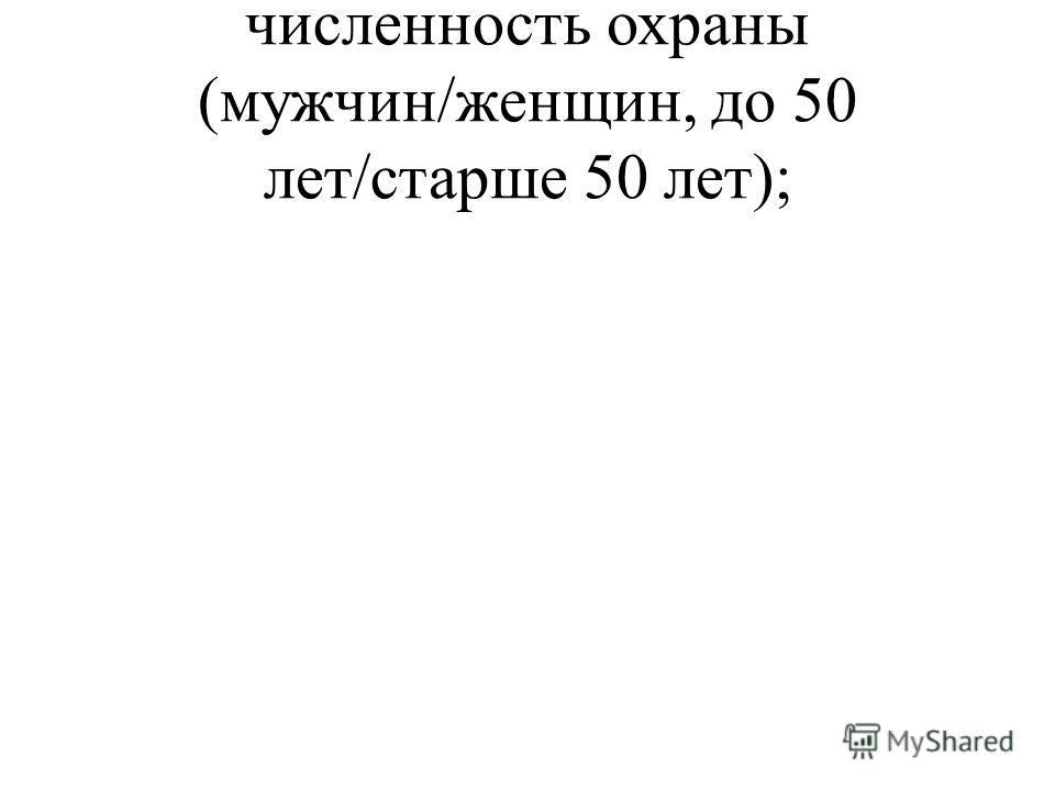 численность охраны (мужчин/женщин, до 50 лет/старше 50 лет);