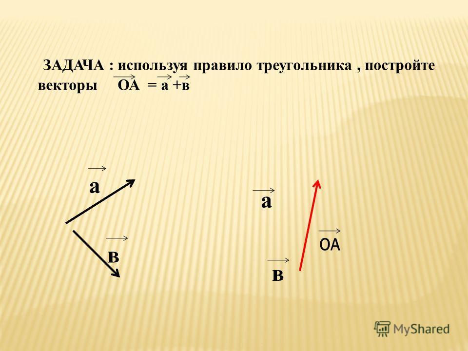 ЗАДАЧА : используя правило треугольника, постройте векторы ОА = а +в а в в ОА а
