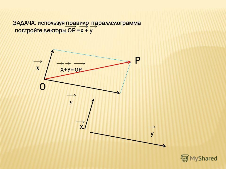 ЗАДАЧА: используя правило параллелограмма постройте векторы ОР =х + у Х+У= ОР O P х. у х у