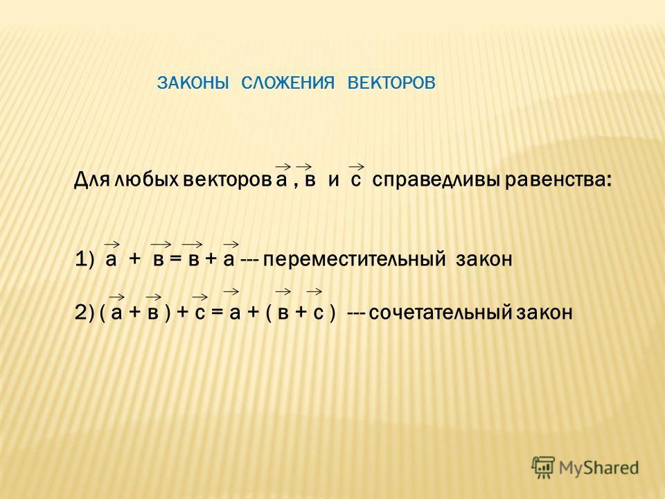 ЗАКОНЫ СЛОЖЕНИЯ ВЕКТОРОВ Для любых векторов а, в и с справедливы равенства: 1) а + в = в + а --- переместительный закон 2) ( а + в ) + с = а + ( в + с ) --- сочетательный закон