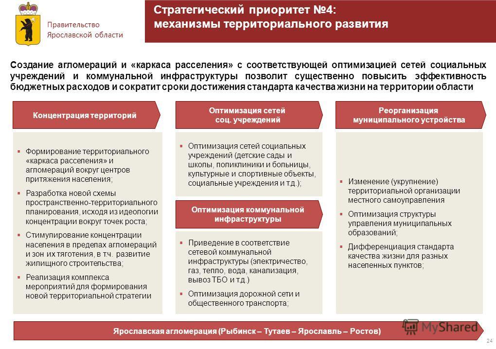 Правительство ярославской области 24