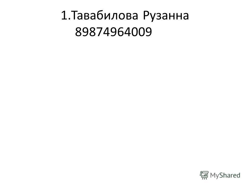 1.Тавабилова Рузанна 89874964009