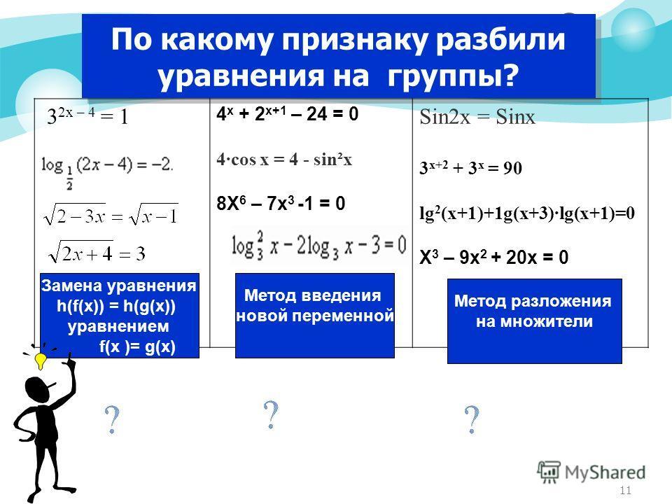 11 По какому признаку разбили уравнения на группы? 3 2x – 4 = 1 4 х + 2 х+1 – 24 = 0 4·cos x = 4 - sin²x 8Х 6 – 7х 3 -1 = 0 Sin2x = Sinx 3 х+2 + 3 х = 90 lg 2 (x+1)+1g(x+3)·lg(x+1)=0 Х 3 – 9х 2 + 20х = 0 Замена уравнения h(f(x)) = h(g(x)) уравнением