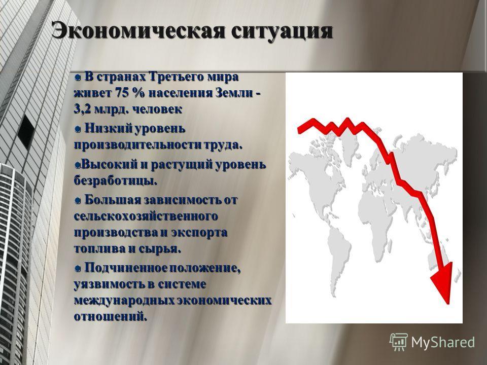 Экономическая ситуация В странах Третьего мира живет 75 % населения Земли - 3,2 млрд. человек Низкий уровень производительности труда. Высокий и растущий уровень безработицы. Большая зависимость от сельскохозяйственного производства и экспорта топлив
