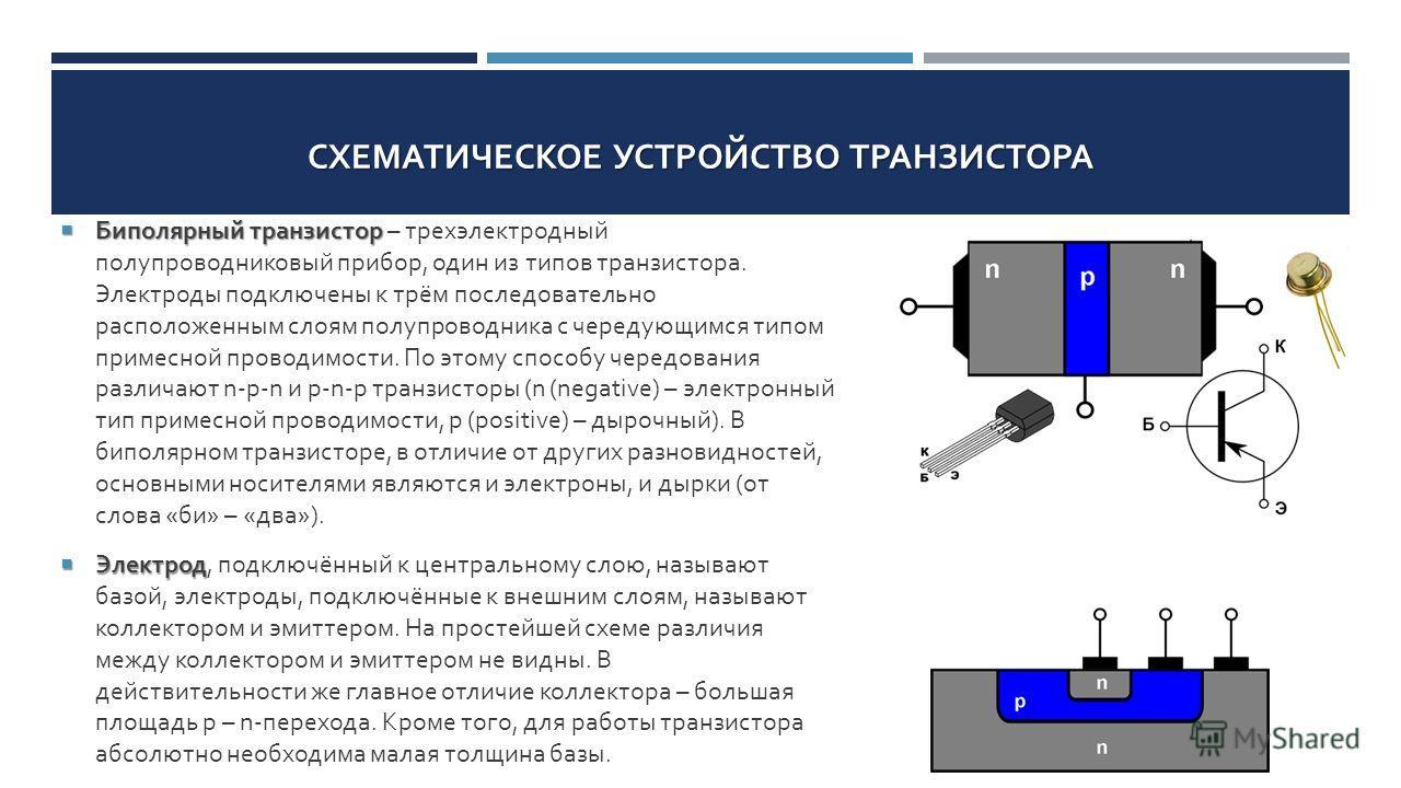 СХЕМАТИЧЕСКОЕ УСТРОЙСТВО ТРАНЗИСТОРА Биполярный транзистор Биполярный транзистор – трехэлектродный полупроводниковый прибор, один из типов транзистора. Электроды подключены к трём последовательно расположенным слоям полупроводника с чередующимся типо