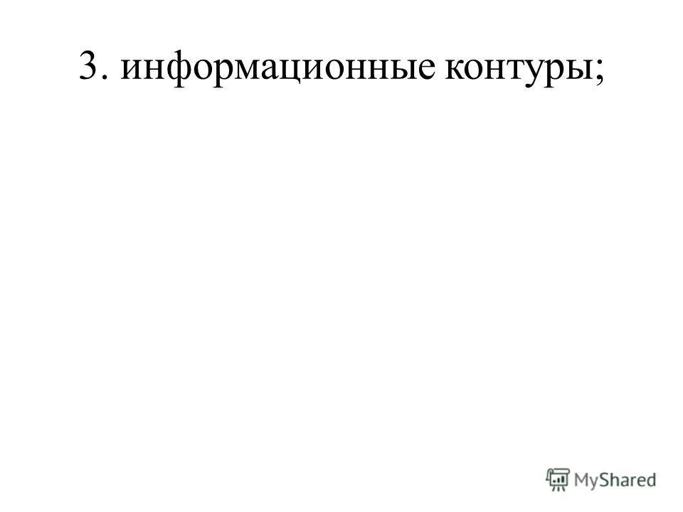 3. информационные контуры;