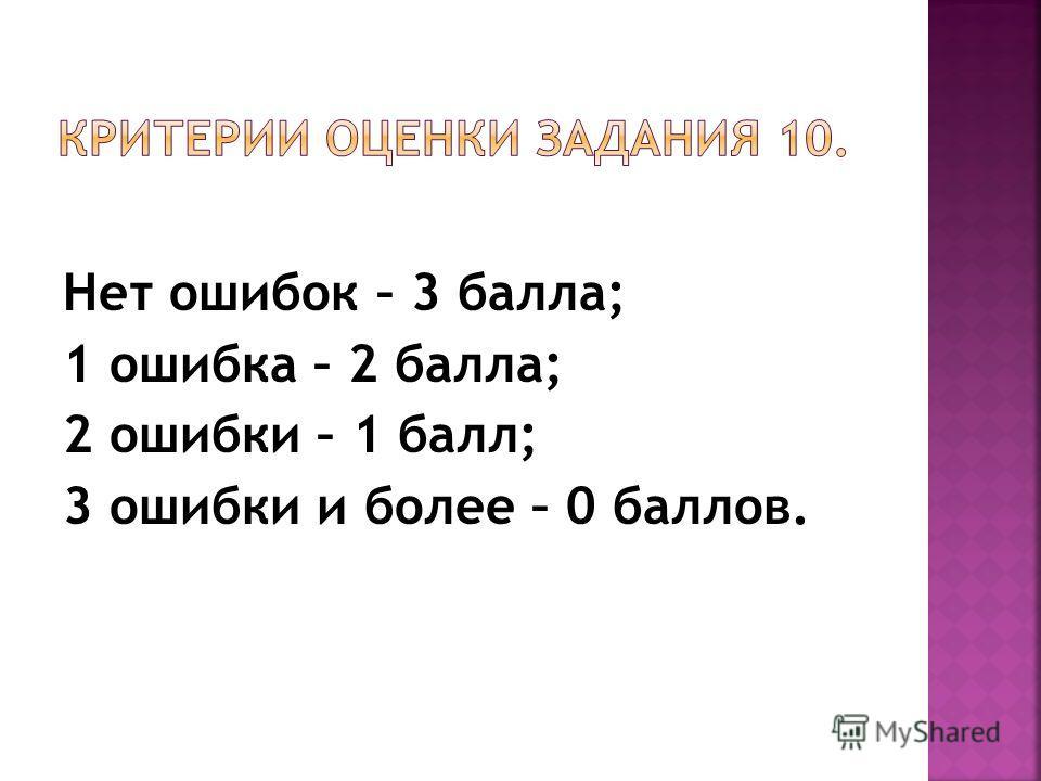 Нет ошибок – 3 балла; 1 ошибка – 2 балла; 2 ошибки – 1 балл; 3 ошибки и более – 0 баллов.