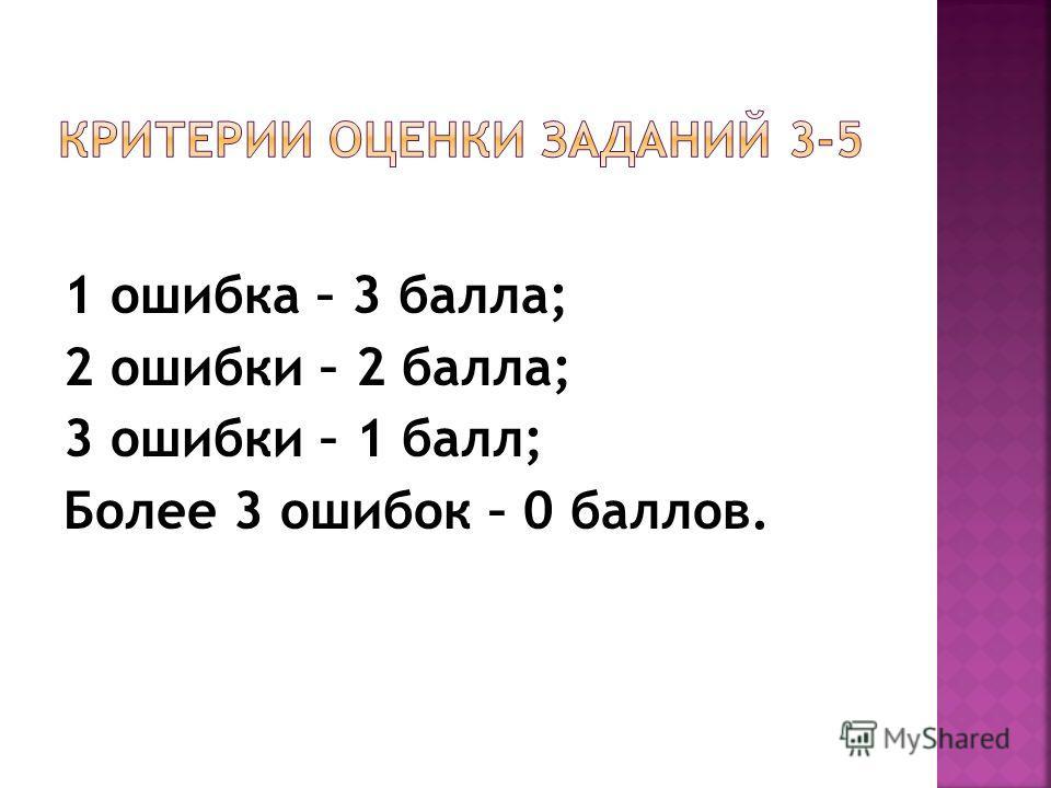1 ошибка – 3 балла; 2 ошибки – 2 балла; 3 ошибки – 1 балл; Более 3 ошибок – 0 баллов.