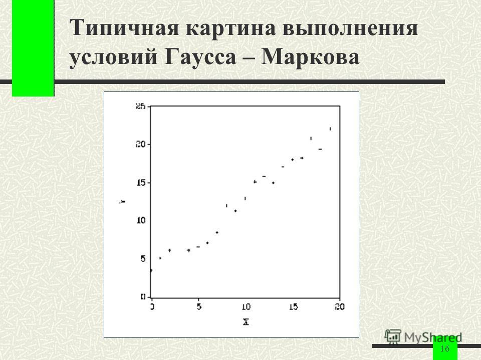 16 Типичная картина выполнения условий Гаусса – Маркова