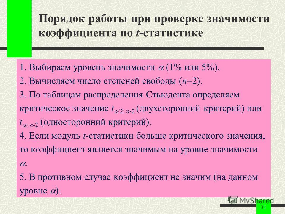 31 Порядок работы при проверке значимости коэффициента по t-статистике 1. Выбираем уровень значимости (1% или 5%). 2. Вычисляем число степеней свободы (n 2). 3. По таблицам распределения Стьюдента определяем критическое значение t /2; n-2 (двухсторон