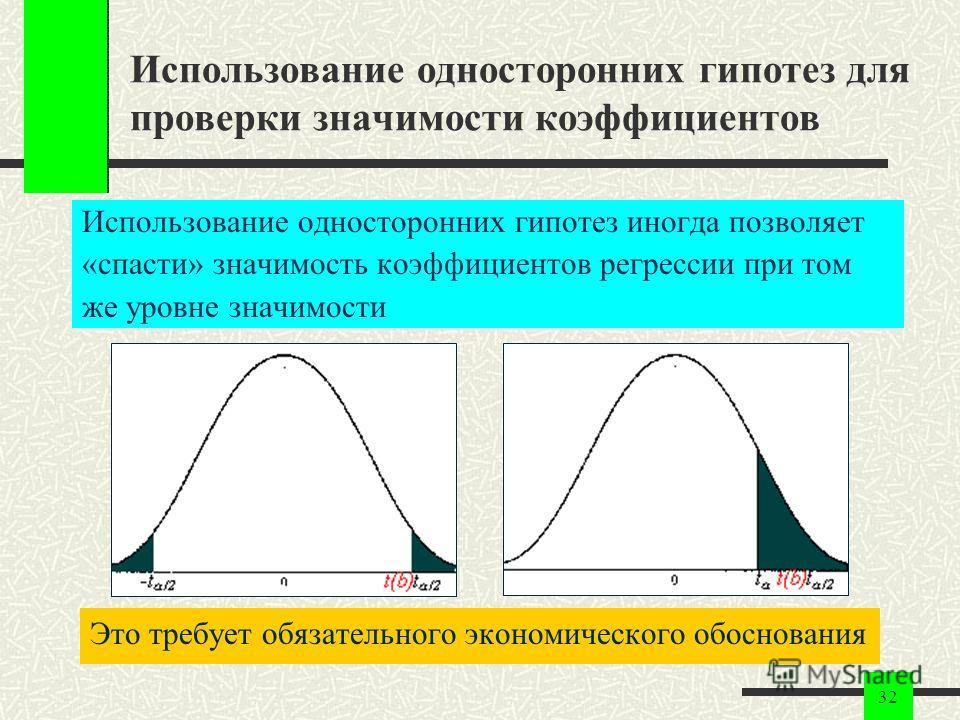 32 Использование односторонних гипотез для проверки значимости коэффициентов Использование односторонних гипотез иногда позволяет «спасти» значимость коэффициентов регрессии при том же уровне значимости Это требует обязательного экономического обосно