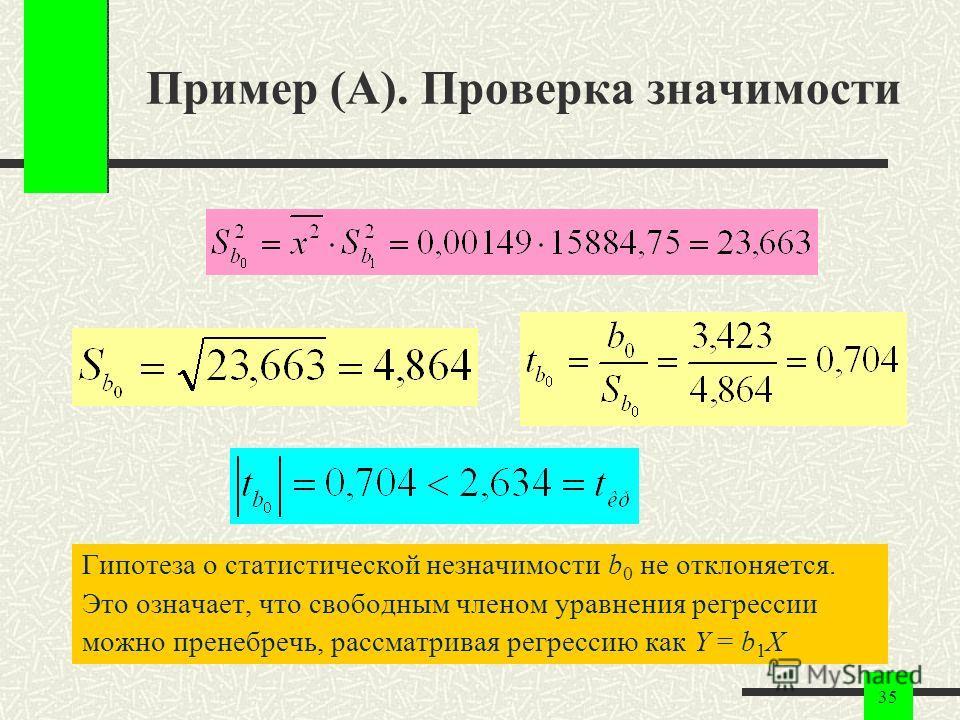 35 Пример (A). Проверка значимости Гипотеза о статистической незначимости b 0 не отклоняется. Это означает, что свободным членом уравнения регрессии можно пренебречь, рассматривая регрессию как Y = b 1 X