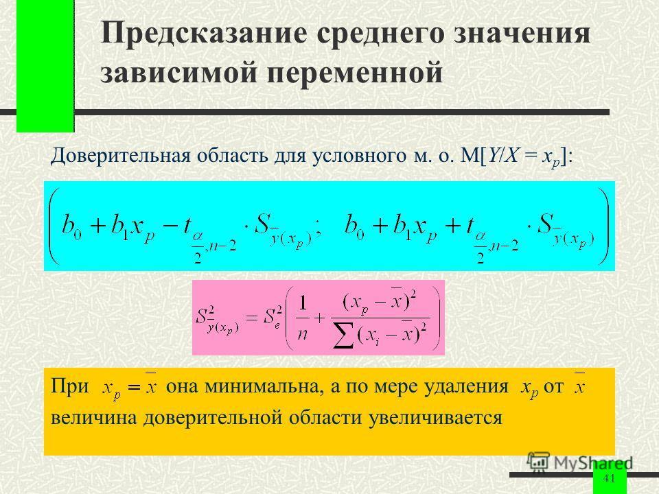 41 Предсказание среднего значения зависимой переменной Доверительная область для условного м. о. M[Y/X = x p ]: При она минимальна, а по мере удаления x p от величина доверительной области увеличивается