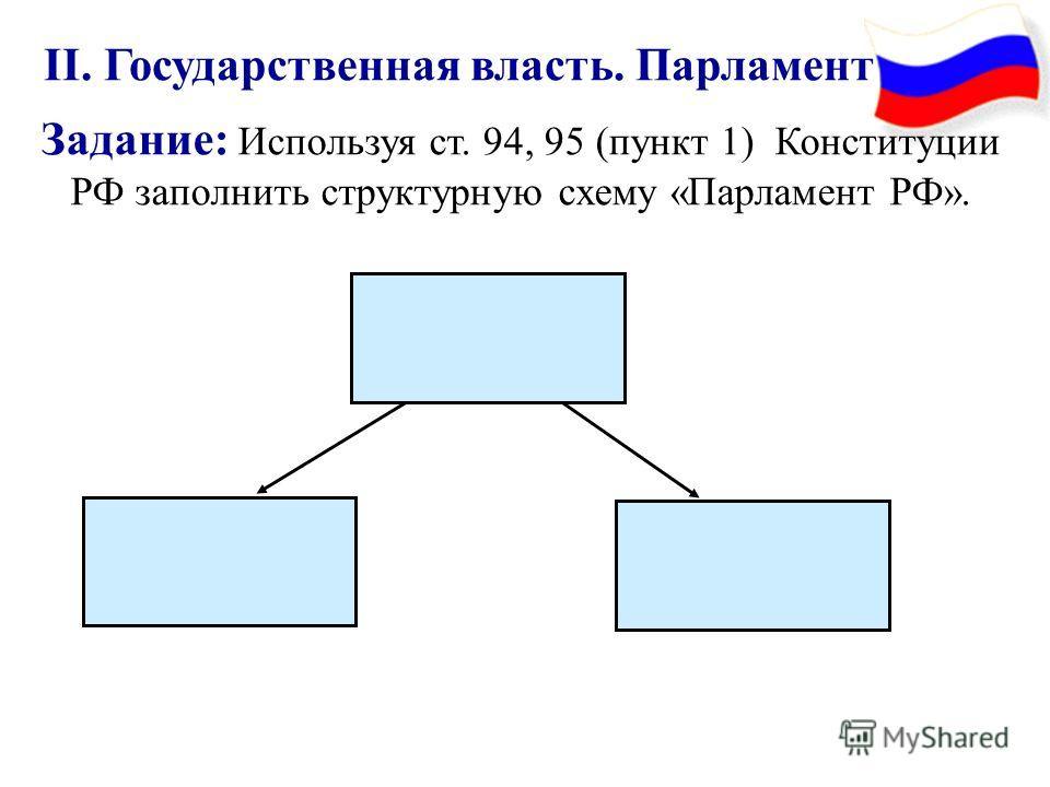 II. Государственная власть. Парламент Задание: Используя ст. 94, 95 (пункт 1) Конституции РФ заполнить структурную схему «Парламент РФ».