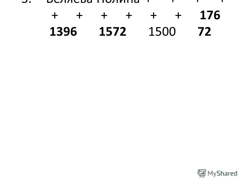 3.Беляева Полина++++ ++++++176 13961572150072