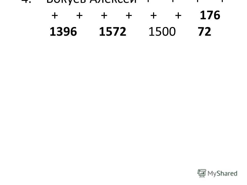 4.Вокуев Алексей++++ ++++++176 13961572150072