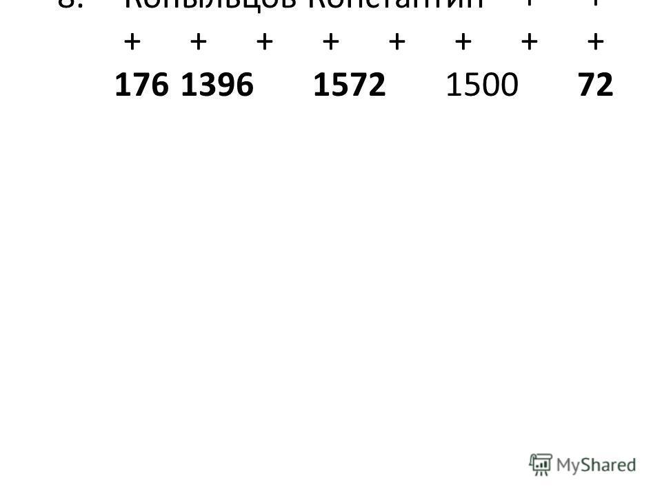 8.Копыльцов Константин++ ++++++++ 17613961572150072