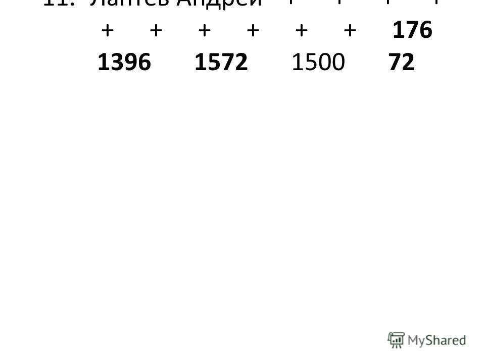 11.Лаптев Андрей++++ ++++++176 13961572150072
