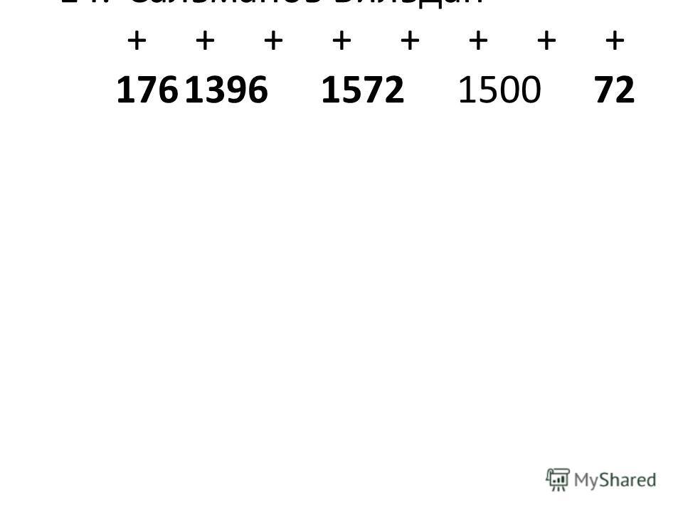 14.Сальманов Вильдан+++ +++++++ 17613961572150072