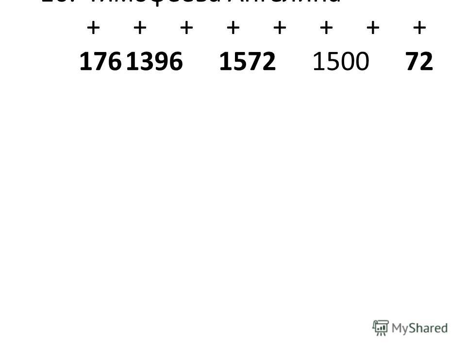 16.Тимофеева Ангелина++ ++++++++ 17613961572150072